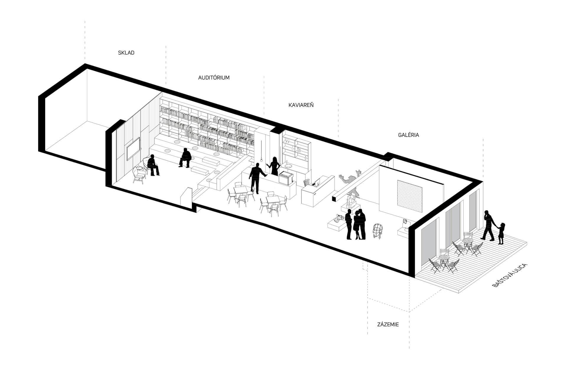 galeria-abc-bastova_schema_gif_1