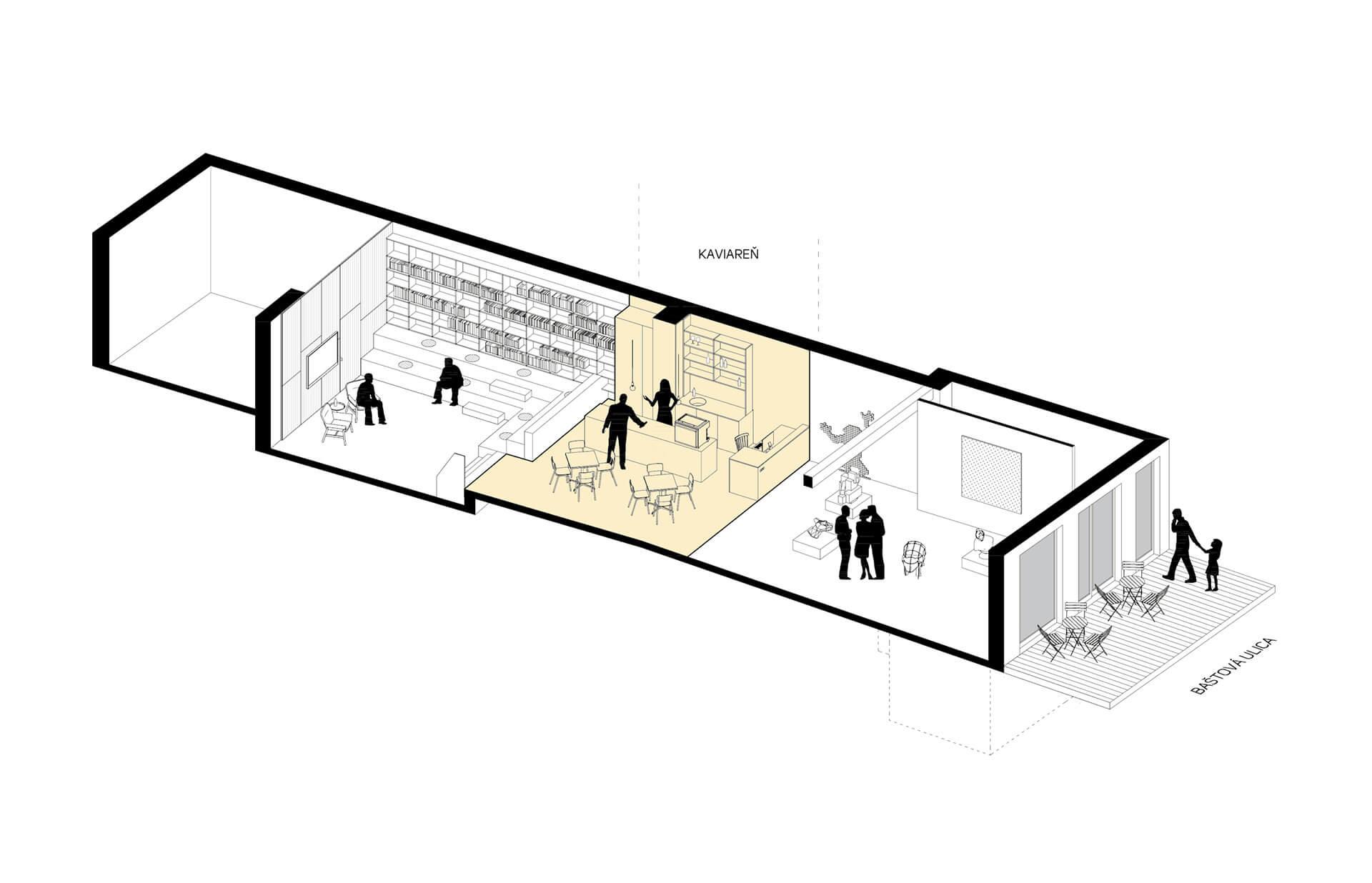 galeria-abc-bastova_schema_gif_4