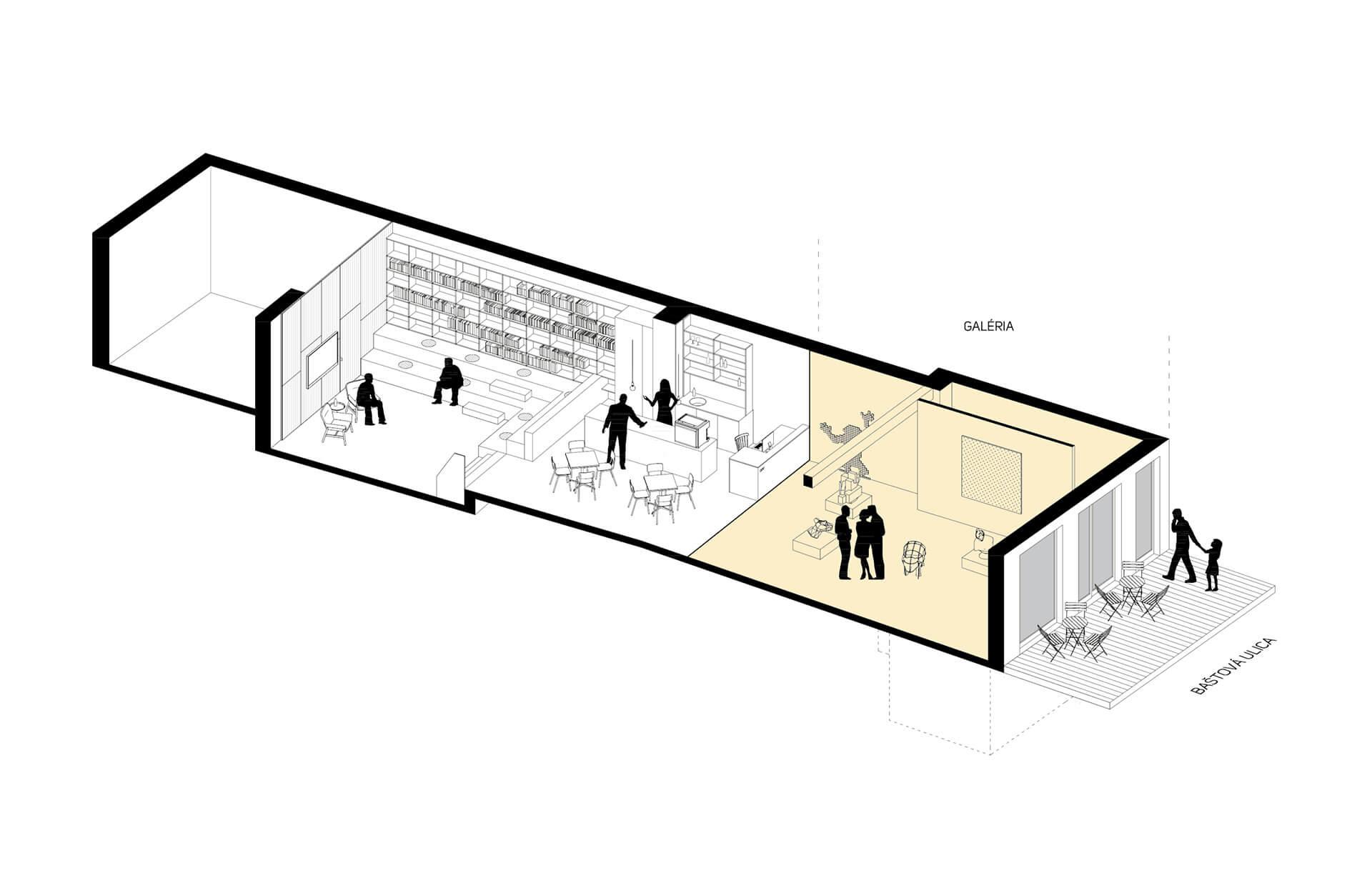 galeria-abc-bastova_schema_gif_5
