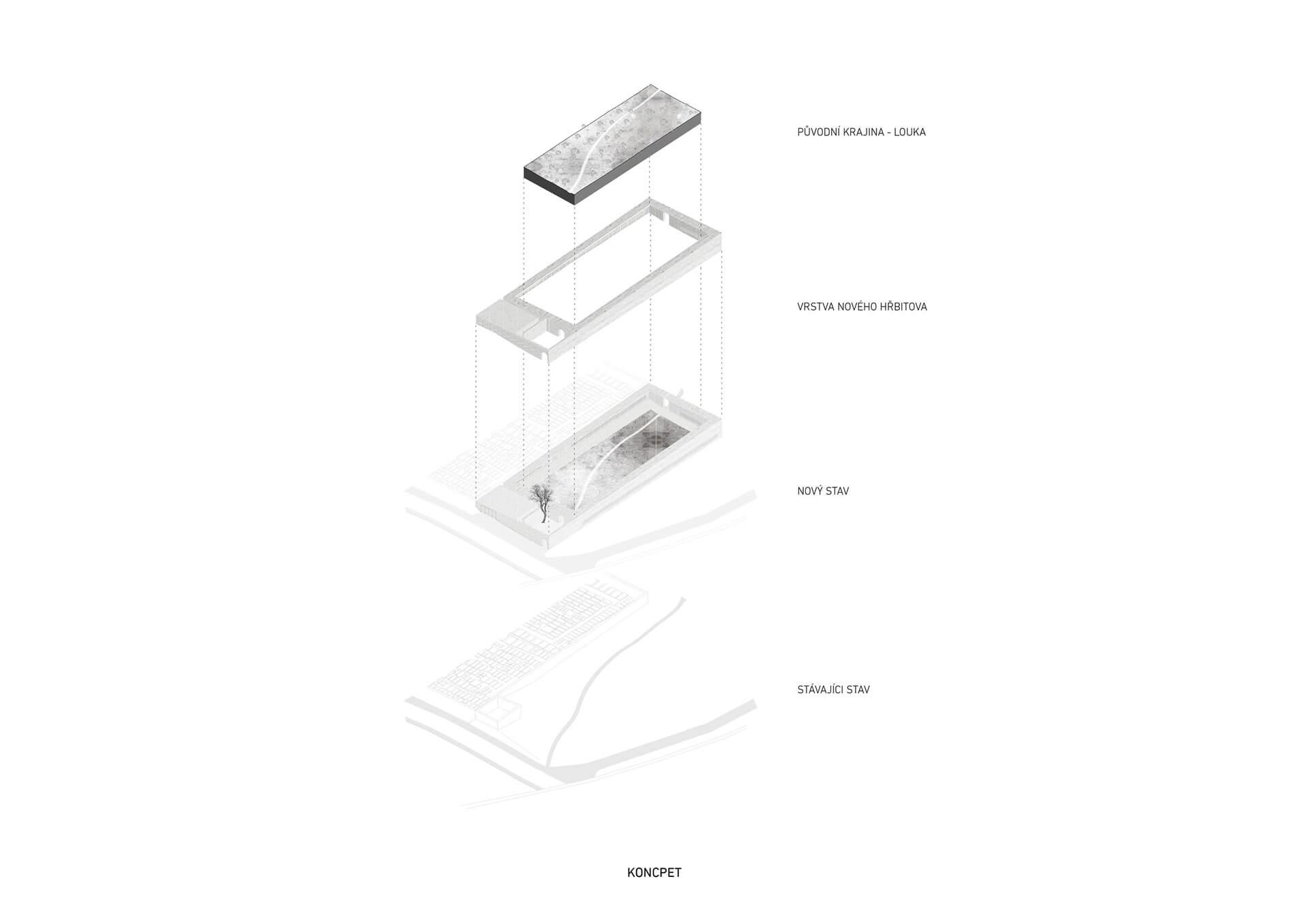 rozsirenie-cintorina-hostivar_schema_koncept